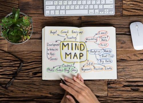 Gagner en efficacité avec le Mind Mapping niveau 1